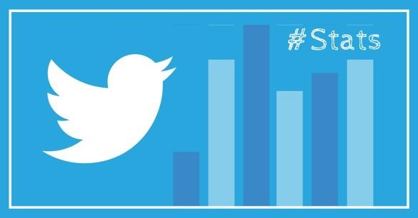 Decryptage des statistiques Twitter