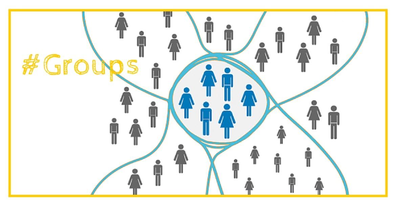 Facebook Groupes: organiser vos réseaux (comme dans la vraie vie)!